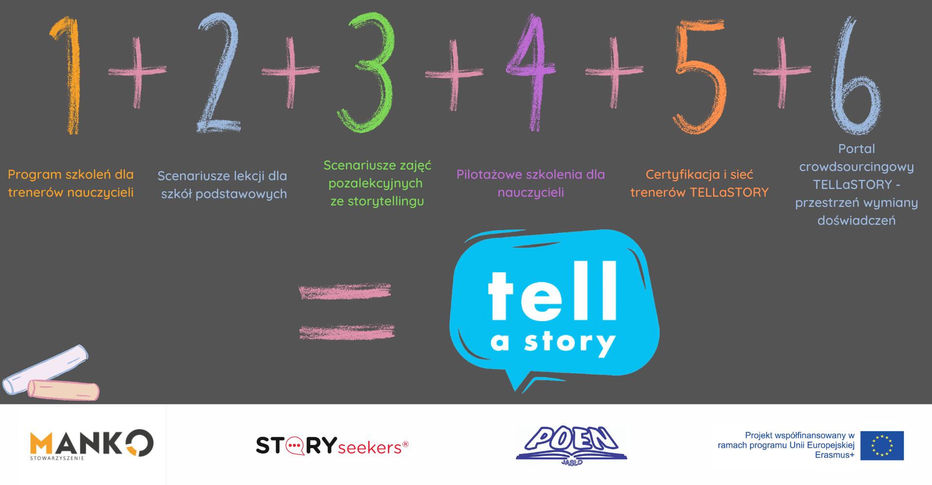 Infografika projektu tell a story